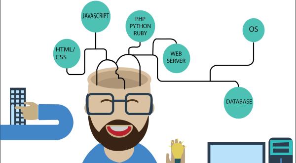 A Beginner's Guide to Full-Stack Development